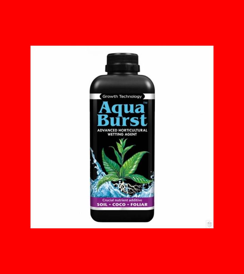 Препарат для защиты от пересыхания почвы Aquaburst